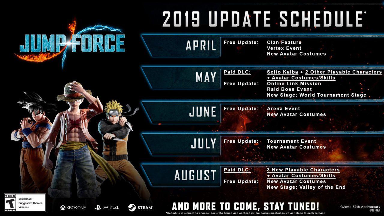 Jump Force Konfirmasi Semua Karakter DLC3