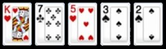 Poker High Card
